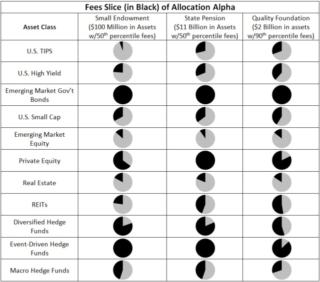 2016-06-14-the-cost-of-diversification